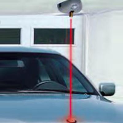 Indicatore Laser aiuto